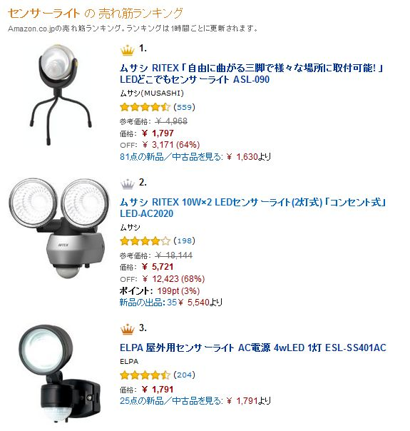 sensor_light_ranking